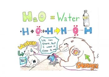 ilustrasi dari ilmukimia.org